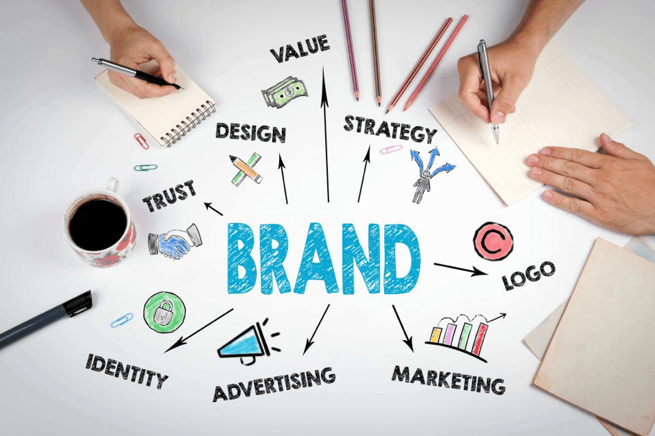 How A Branding Agency Can Help You
