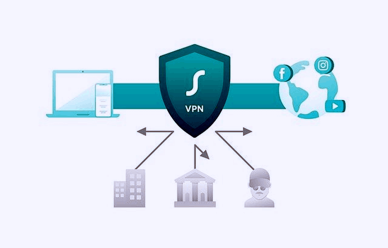 Is Using A Business VPN A Downfall For Success 3
