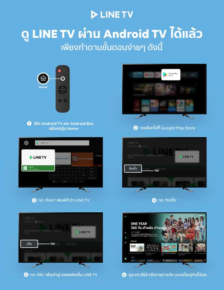 LINE TV support Android TV Apple TV