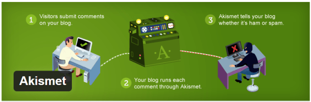 image: Akismat top wordpress plugin that save your time