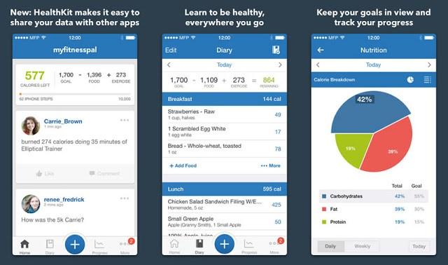 myfitnesspal best iphone apps