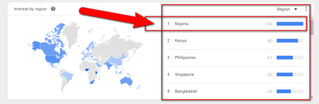 image: How to Use Google Trends to Identify Targeted Audience / Market
