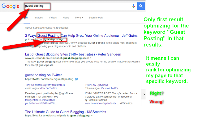 image : On-Page SEO : How to Perfectly Optimized Web Page