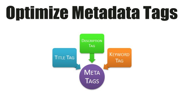 image : optimized your metadata tags for search engine ranking