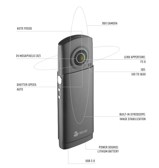 VRDL360 360 Degree VR Camera can capture 7K photo, 3K video!