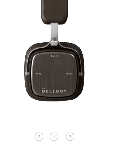 Bellboy Smart Wireless Headphones Hands-on Review