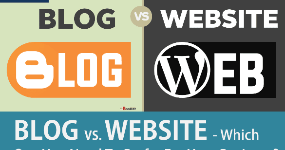 Websites vs. Blogs