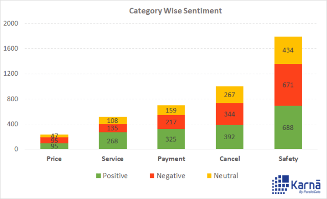 news Sentiment Analysis: Concept, Analysis and Applications