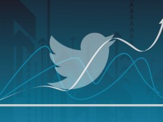 Tips to manage Twitter in 5 minutes a day