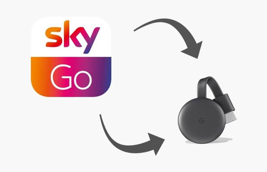 Stream Sky Go To Tv