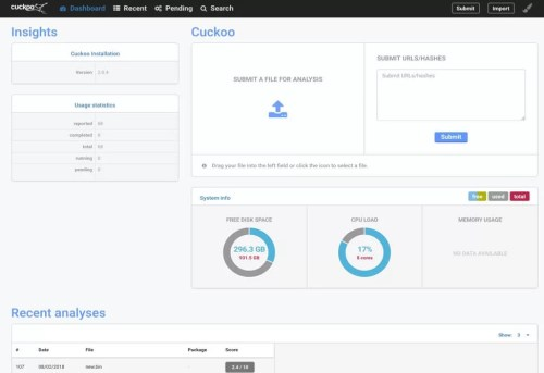 Cuckoo Sandbox-Sandboxie Alternative