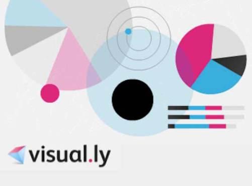visuallyy-techpanorma