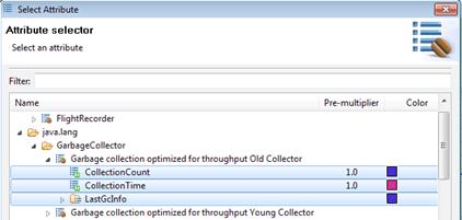 JVM attribute selector
