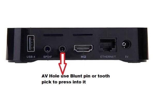 AV hole