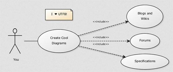 Best free uml diagram tools online techplusme yuml ccuart Image collections