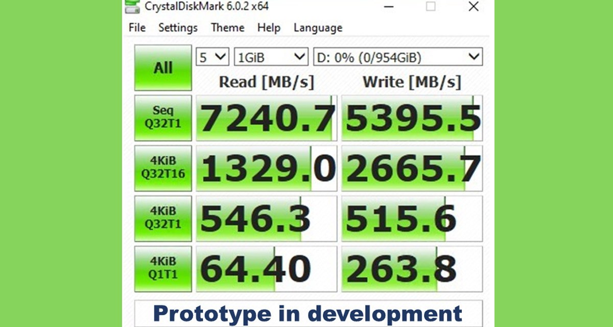 ADATA XPG Showcases Prototype PCIe Gen4 SSDs at CES 2020