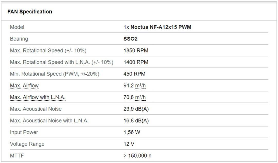 Noctua-NH-L12S-Low-Profile-Cooler-(15)