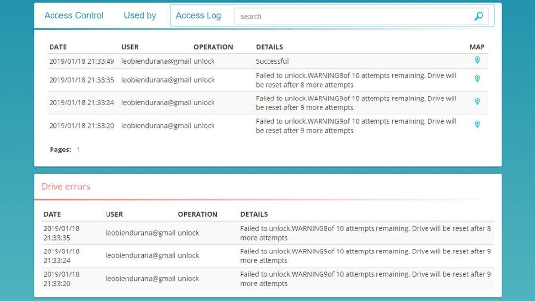 SecureData Remote Management (1)