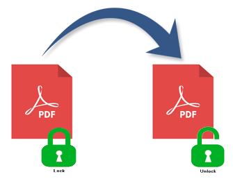 pdf-unlocker