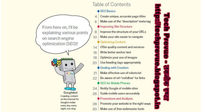 Google Search Engine Optimization Guide Table of Contents