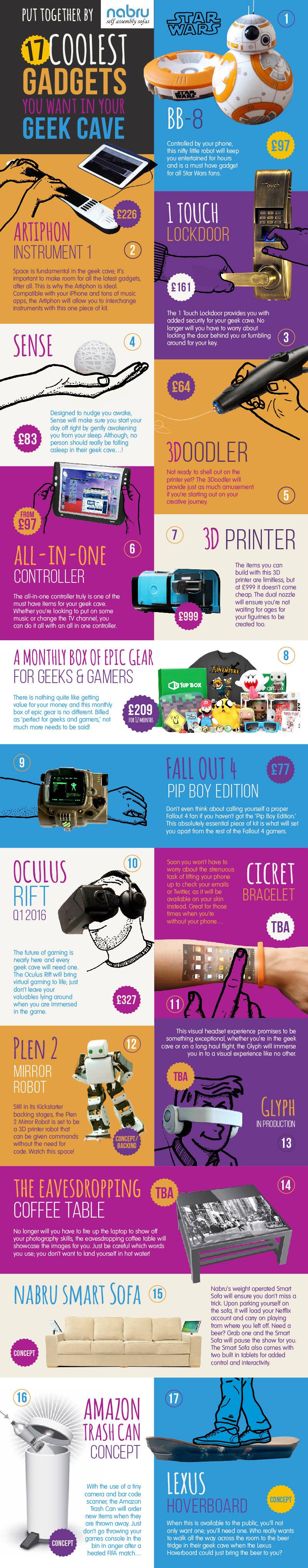 Coolest gadgets geek cave