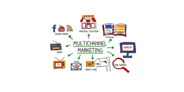 Ecommerce Shopping - Multichannel marketing