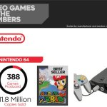 Video game console infographic