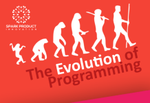 The evolution of programming spark product innovation infographic thumb