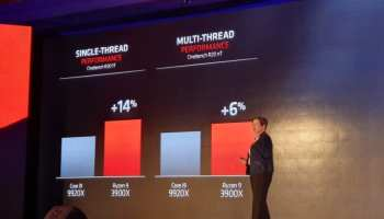 Intel Continues to Lose CPU Market Share to AMD Ryzen