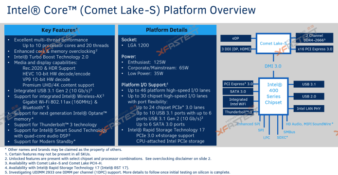 10th Gen Intel Comet Core Lineup to Use New LGA1200 Socket, Up to 10 Cores and 20 Threads