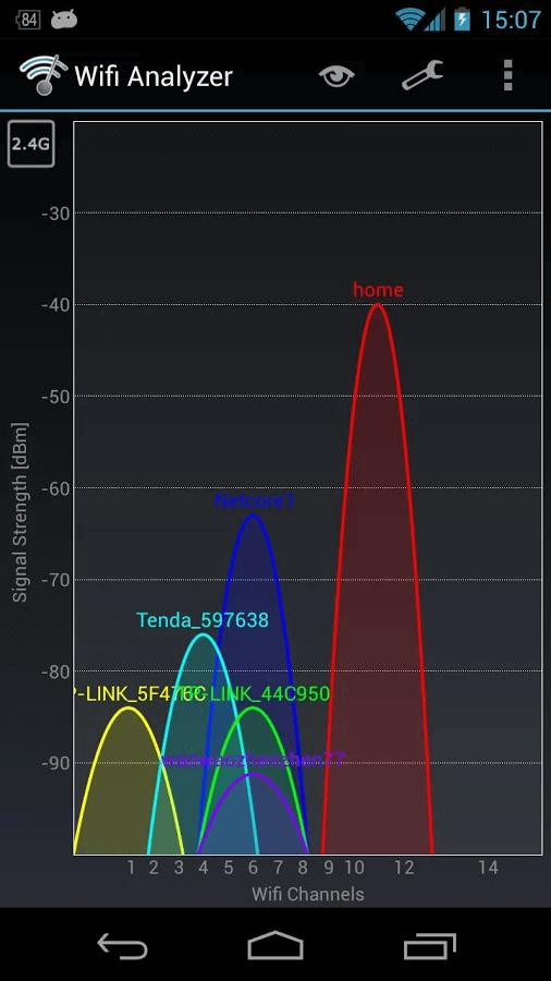 Wifi Analyzer-1