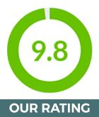 TA-ratings-98