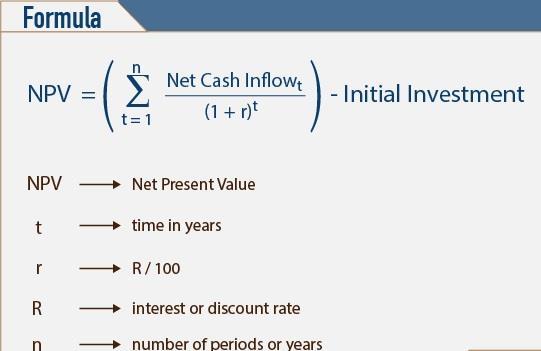 business and finance - Formula
