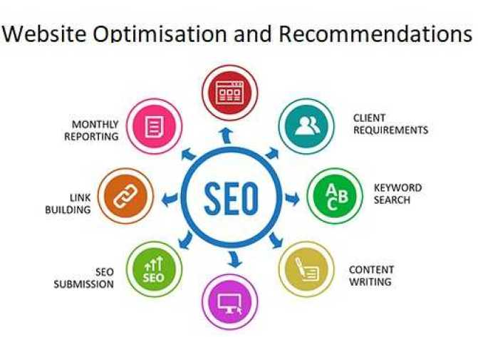 seo - Search Engine Optimization -- Top SEO Tips For Beginners