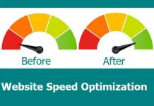 Website Speed Optimization, Important tools and techniques