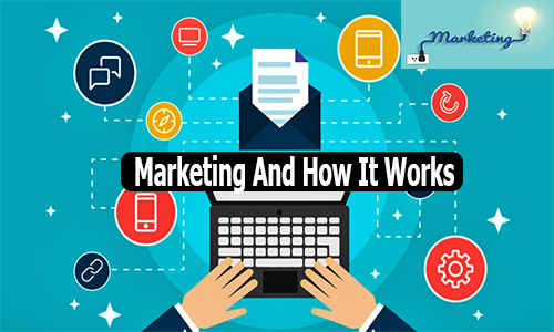 Marketing And How It Works - Definitions Of Marketing | Marketing Ideas