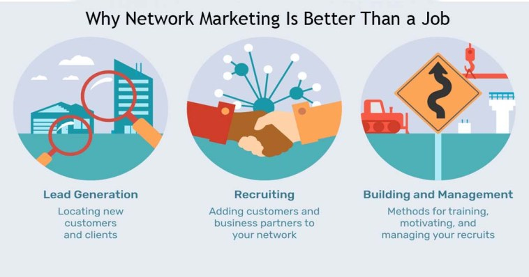 Why Network Marketing Is Better Than a Job