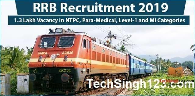 RRB NTPC Recruitment 2019-2021 रेलवे भर्ती 2020-2021
