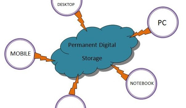 Cloud Storage information