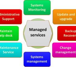 managed services chart