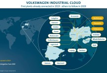 Volkswagen steps up development of Industrial Cloud