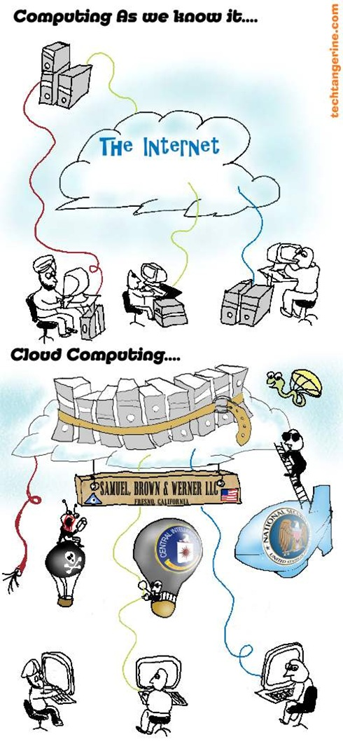 Ten Reasons Why Cloud Computing is a Bad Idea.
