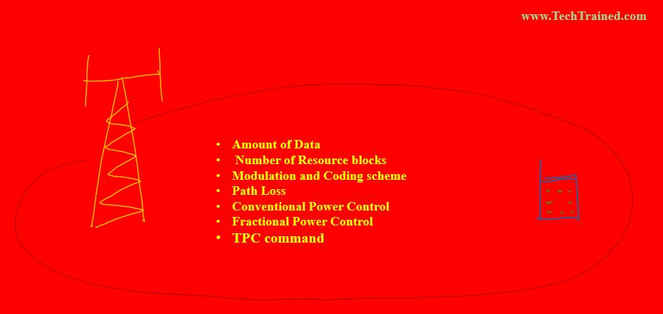 Quick_Summary_Power_Control