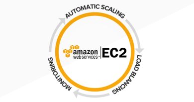 Amazon EC2 - Secure and Resizable Compute Capacity in Cloud,What is Amazon EC Rescue,Benefits of Amazon EC2,Amazon Elastic Compute Cloud,what is Amazon EC2,Use of Amazon EC2