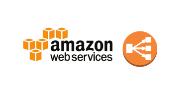 Learn How AWS Elastic Load Balancing Mechanism Works,Benefits of Elastic Load Balancing,How Elastic Load Balancing works,Distribution method of Elastic Load Balancing,Elastic Load Balancing Monitoring,Types and characteristics of Elastic Load Balancing,AWS Elastic Load Balancing Mechanism