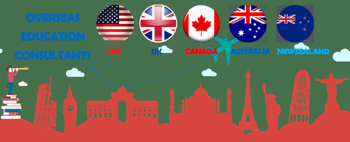 overseas education consultants in hyderabad, study abroad consultants in hyderabad,