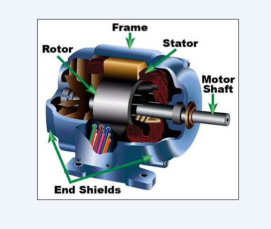 main parts of motor electrical mastar