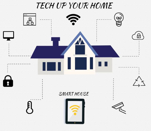 smart home 2016