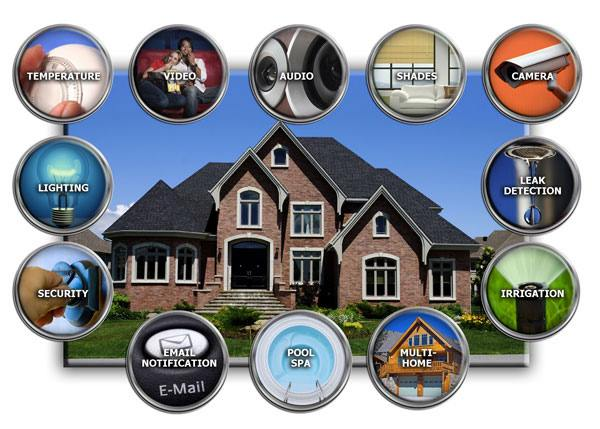 Top 4 Open Source Home Automation Tools - Tech Up Your Home