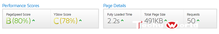 gtmetrix report for comet cache best wordPress cache plugin
